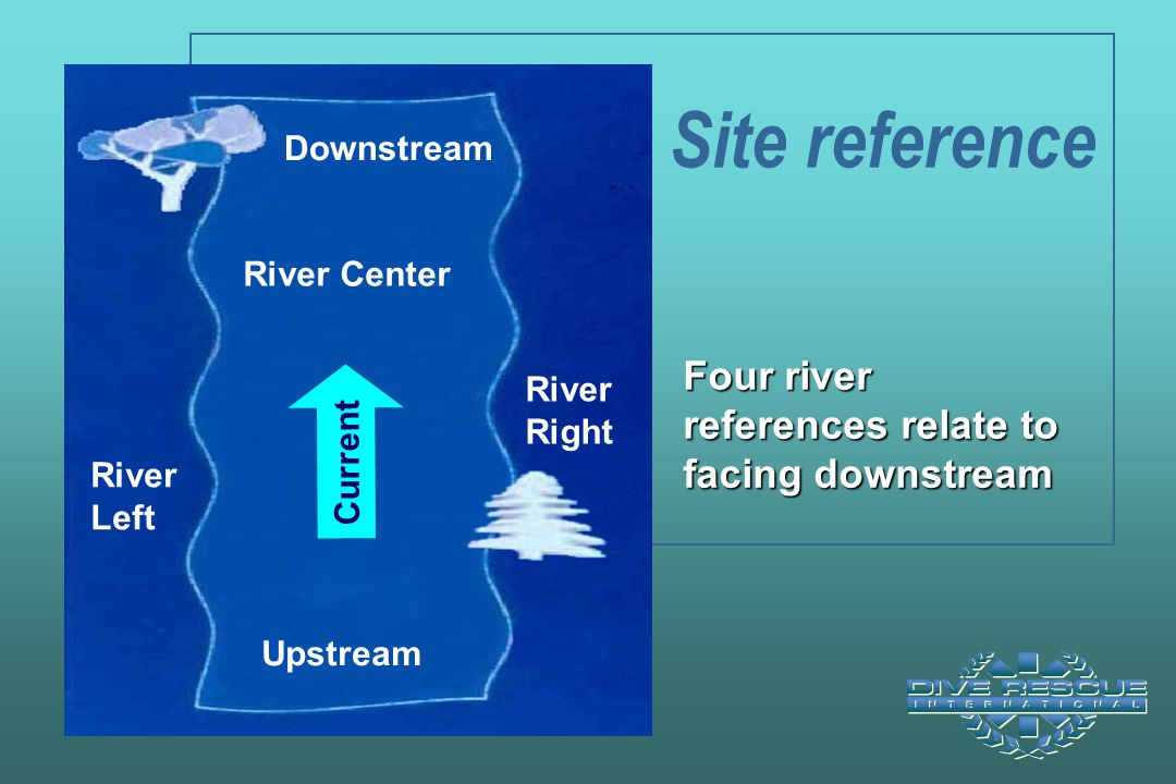 Site reference Four river references relate to facing downstream
