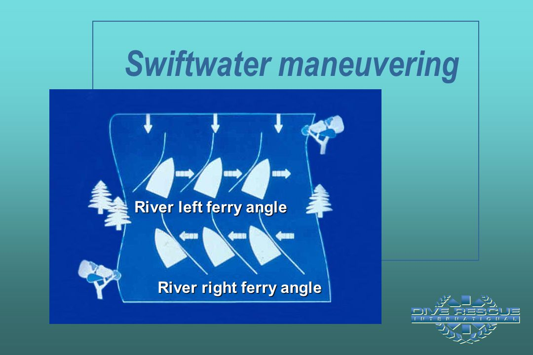 Swiftwater maneuvering