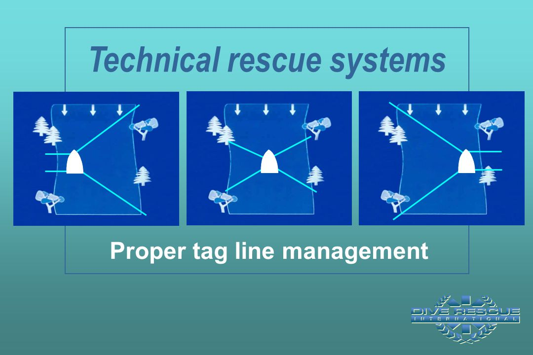 Technical rescue systems Proper tag line management