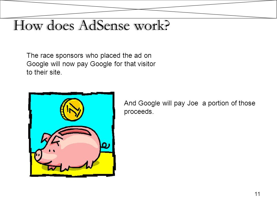 How does AdSense work The race sponsors who placed the ad on Google will now pay Google for that visitor to their site.