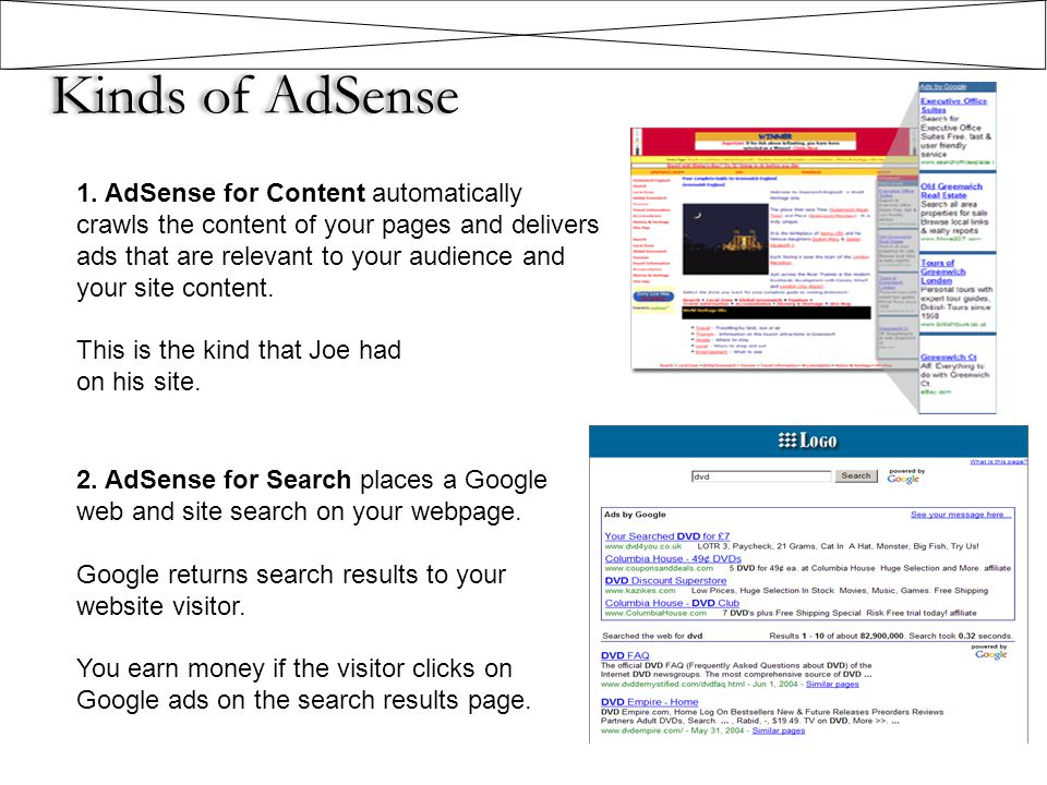Kinds of AdSense