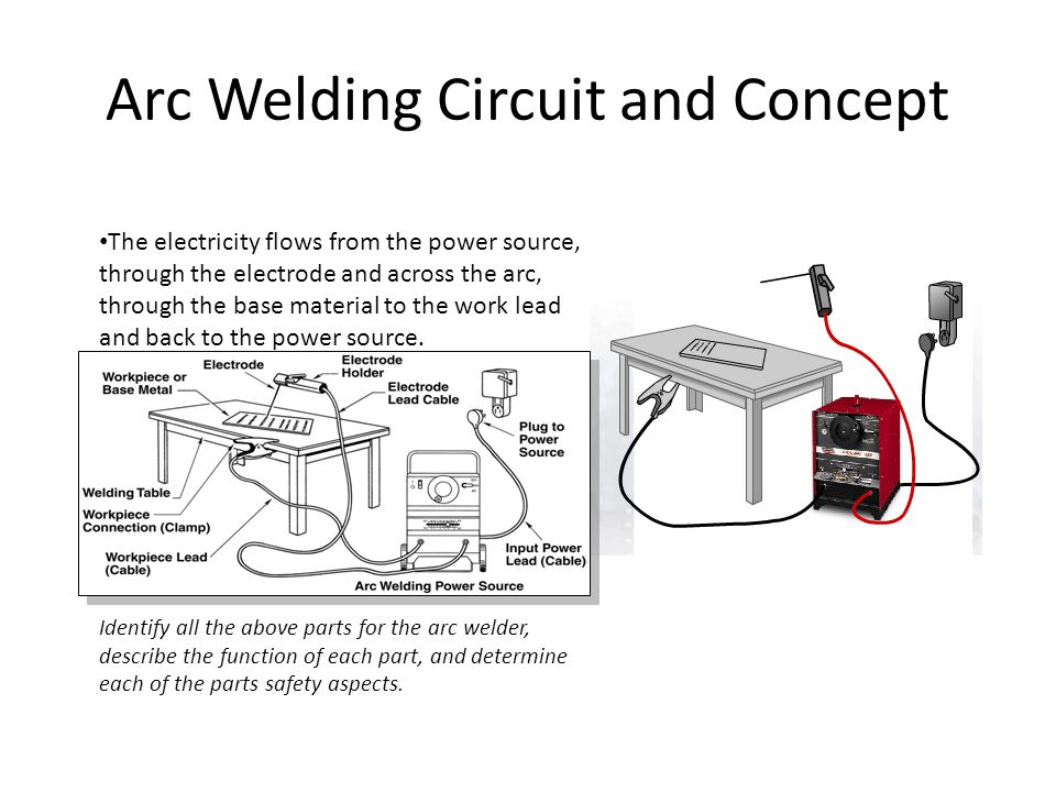 Arc Welding Circuit and Concept