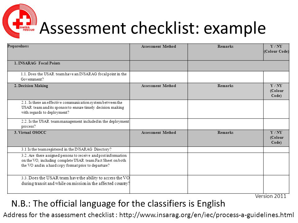 Assessment checklist: example