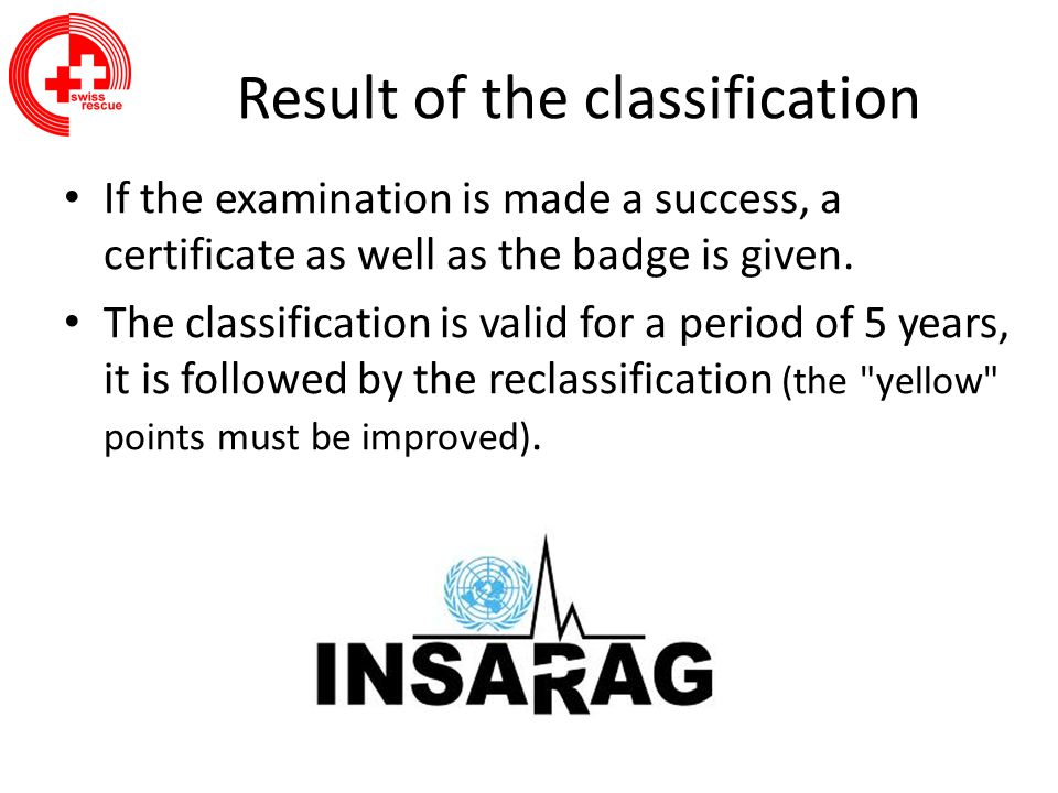 Result of the classification