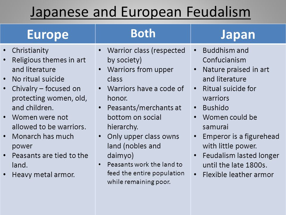 comparitive essay on japanese and western european feudalism essay  comparitive essay on japanese and western european feudalism essay  feudalism europe and japan essay  aralk