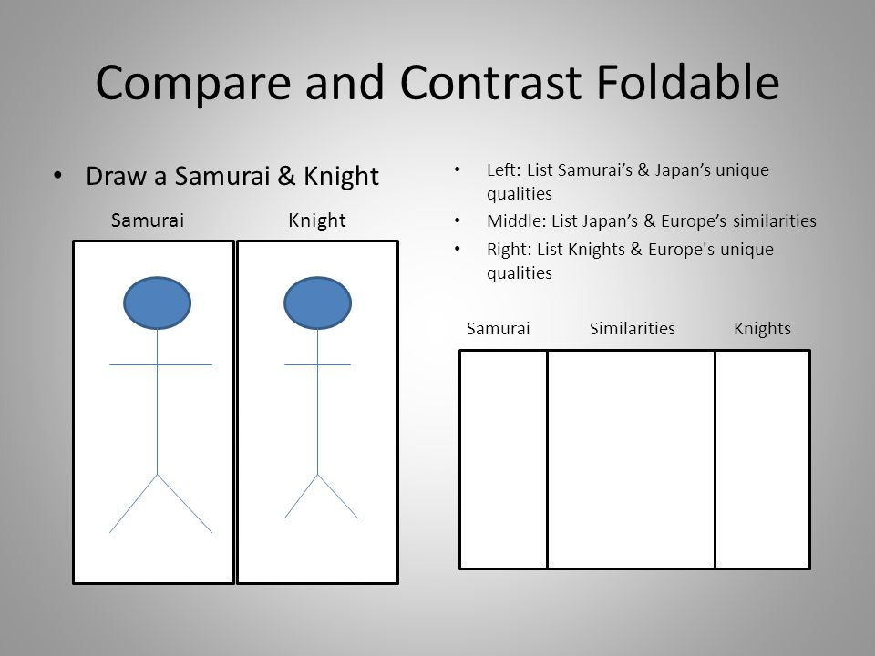 Compare and Contrast Foldable