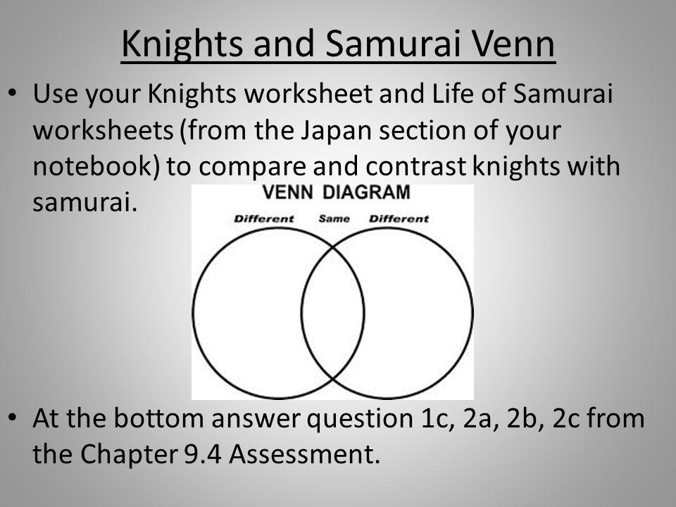 Knights and Samurai Venn