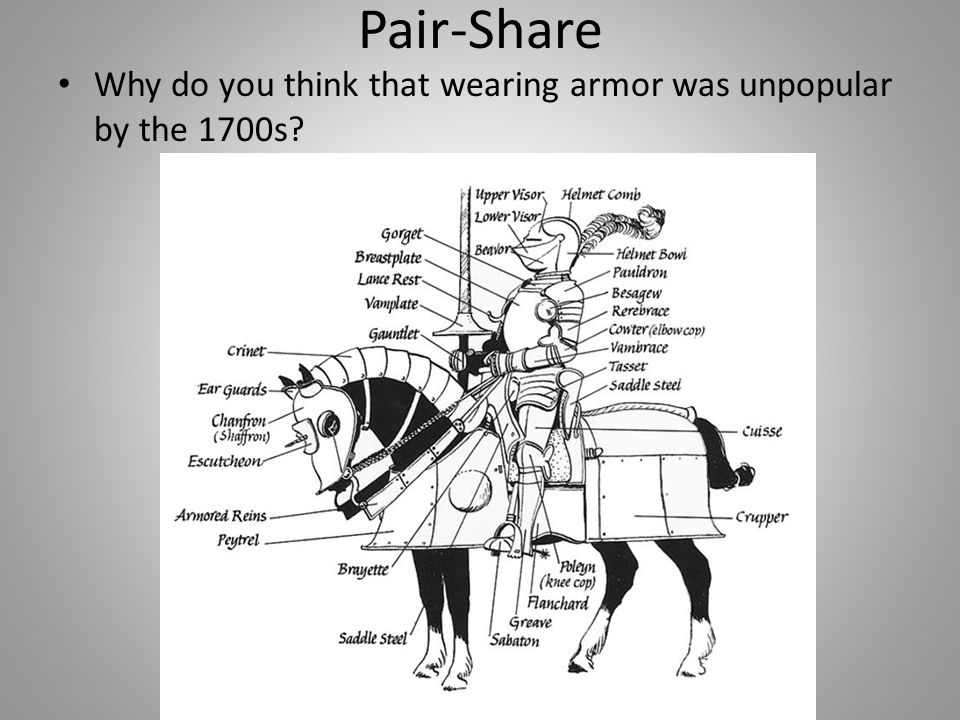 Pair-Share Why do you think that wearing armor was unpopular by the 1700s