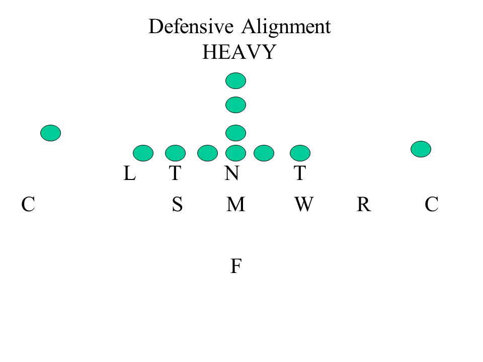 Defensive Alignment HEAVY