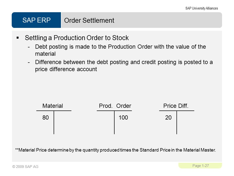 Settling a Production Order to Stock
