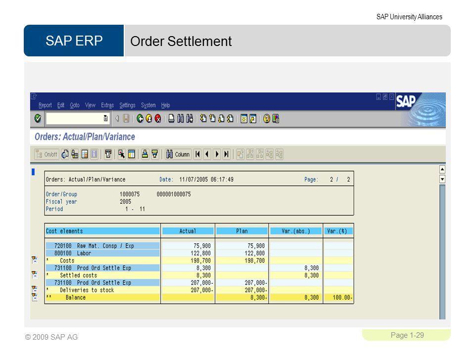 Order Settlement 2070.00 – 1987.00 = 83.00.