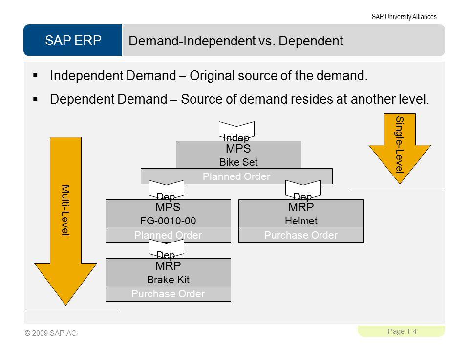 Demand-Independent vs. Dependent