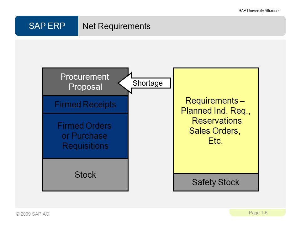 Net Requirements Procurement Proposal Requirements –