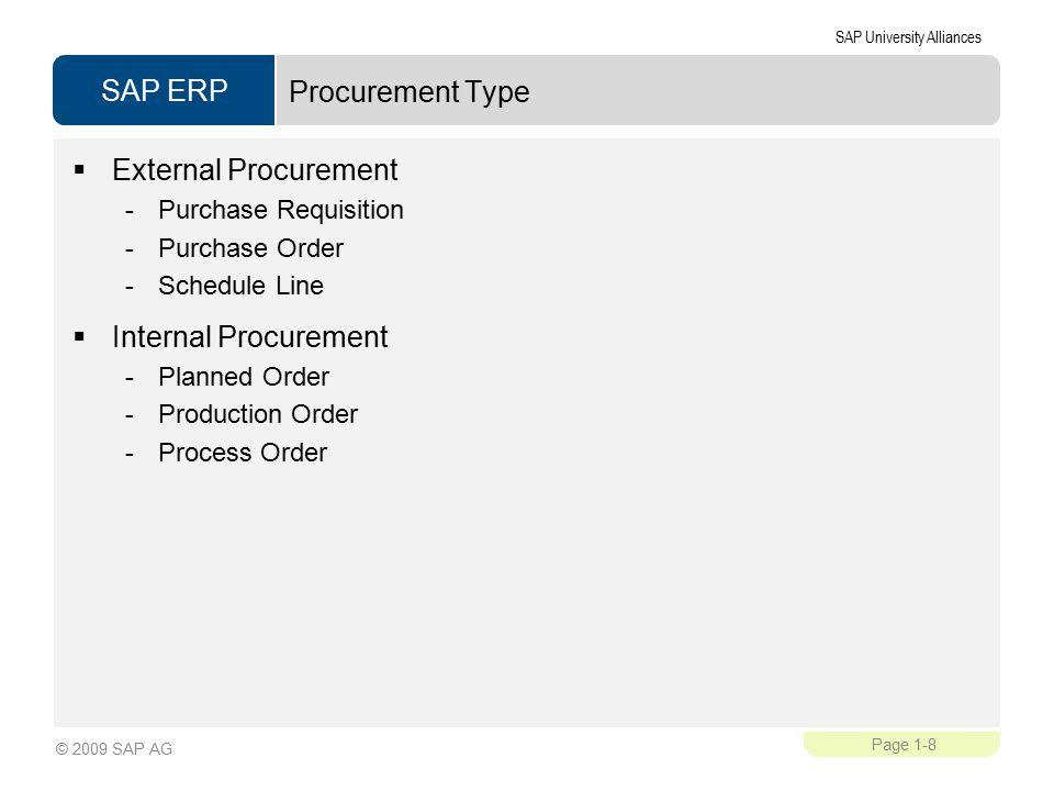 Procurement Type External Procurement Internal Procurement