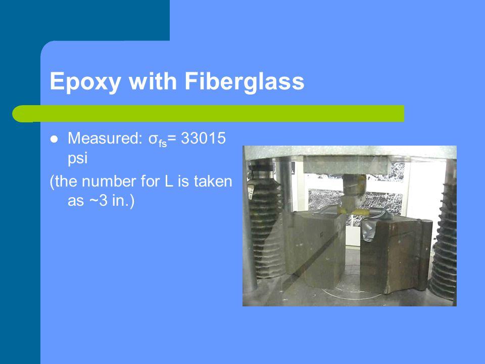 Epoxy with Fiberglass Measured: σfs= 33015 psi