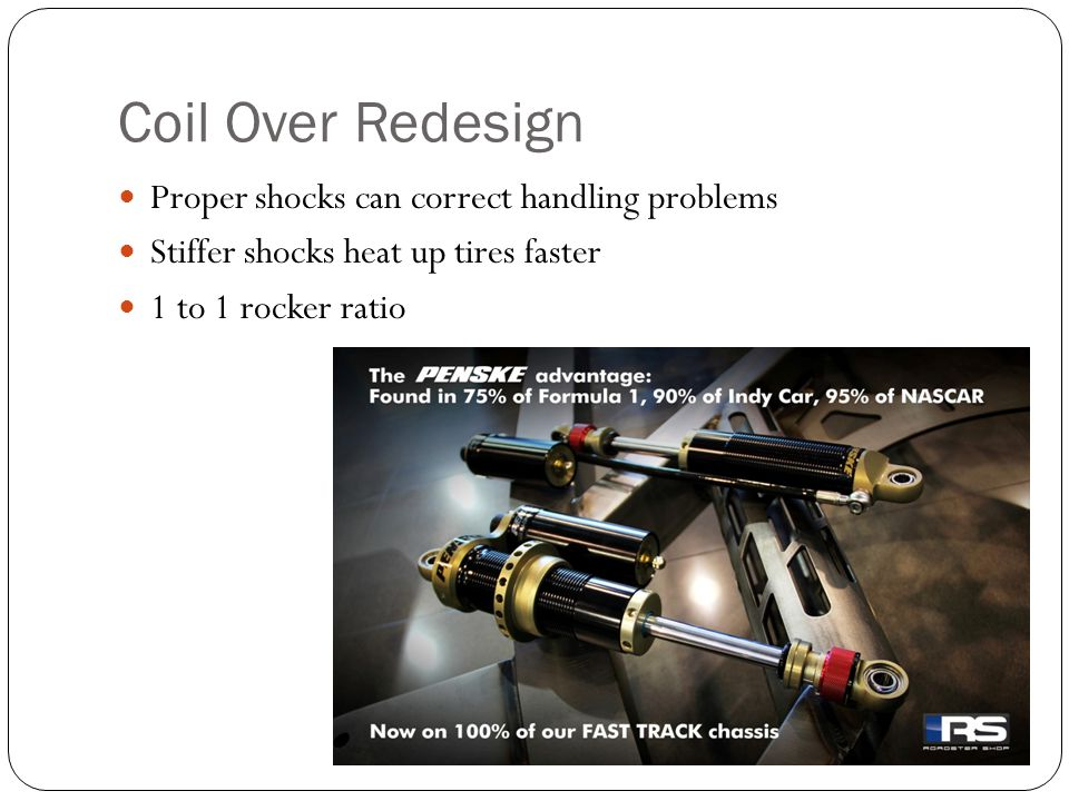 Coil Over Redesign Proper shocks can correct handling problems