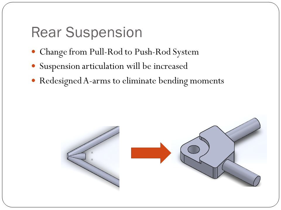 Rear Suspension Change from Pull-Rod to Push-Rod System