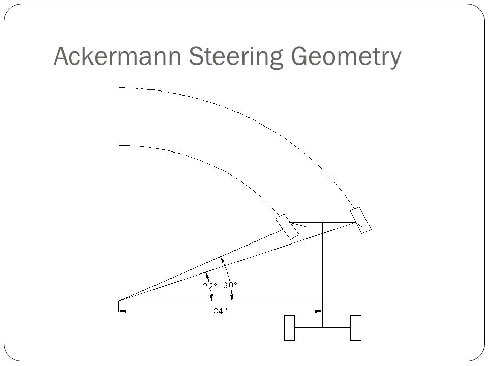 Ackermann Steering Geometry