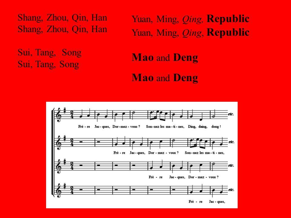 Shang, Zhou, Qin, Han Shang, Zhou, Qin, Han Sui, Tang, Song Sui, Tang, Song