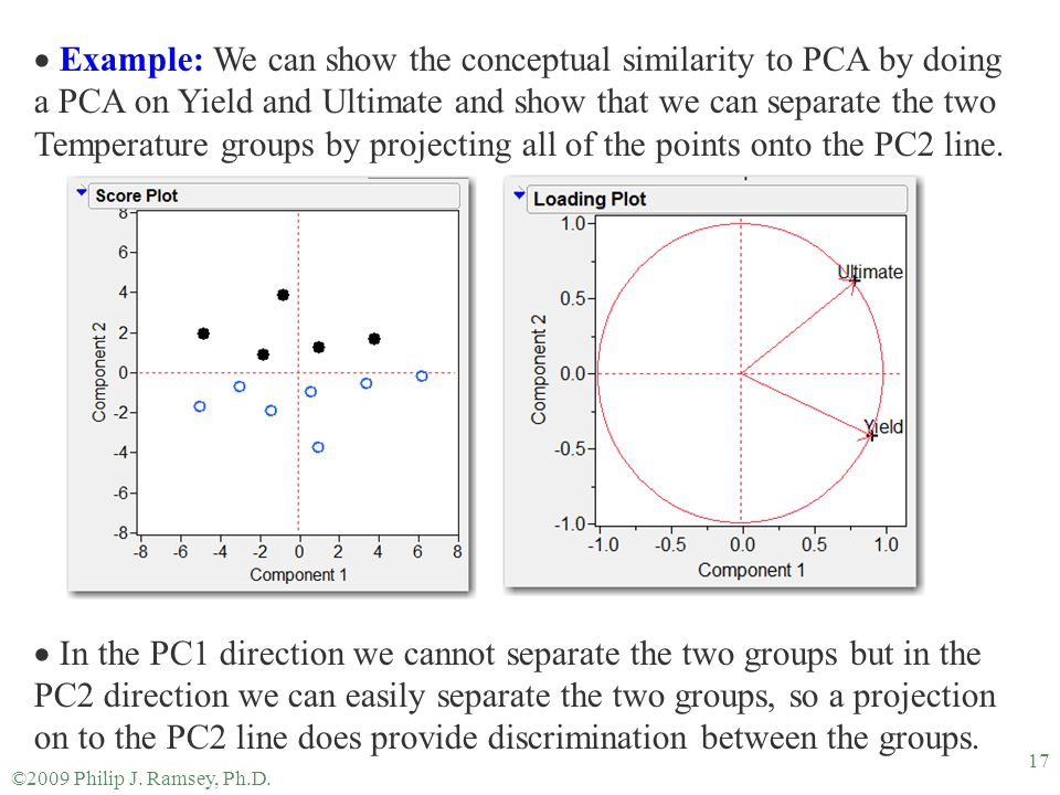 Example: We can show the conceptual similarity to PCA by doing a PCA on Yield and Ultimate and show that we can separate the two Temperature groups by projecting all of the points onto the PC2 line.