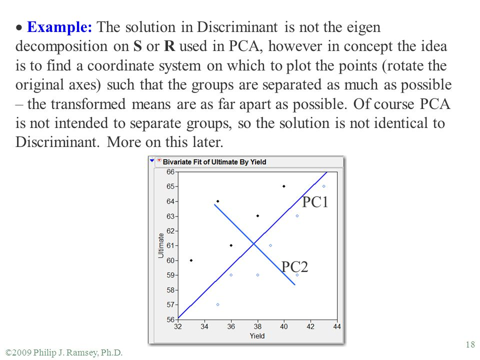Example: The solution in Discriminant is not the eigen decomposition on S or R used in PCA, however in concept the idea is to find a coordinate system on which to plot the points (rotate the original axes) such that the groups are separated as much as possible – the transformed means are as far apart as possible. Of course PCA is not intended to separate groups, so the solution is not identical to Discriminant. More on this later.