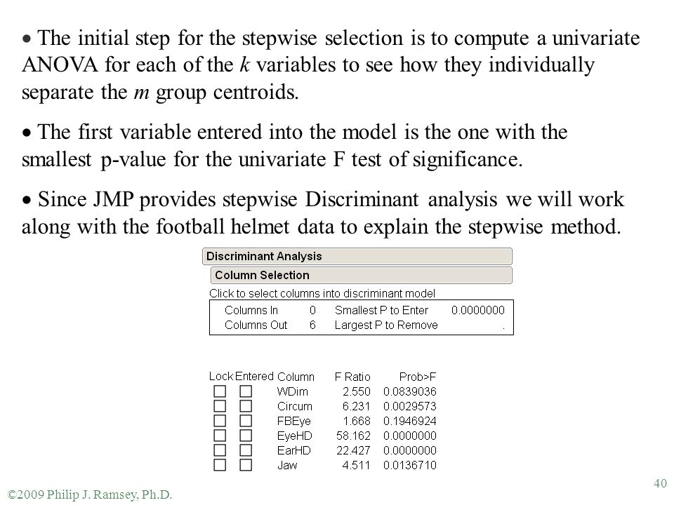 The initial step for the stepwise selection is to compute a univariate ANOVA for each of the k variables to see how they individually separate the m group centroids.