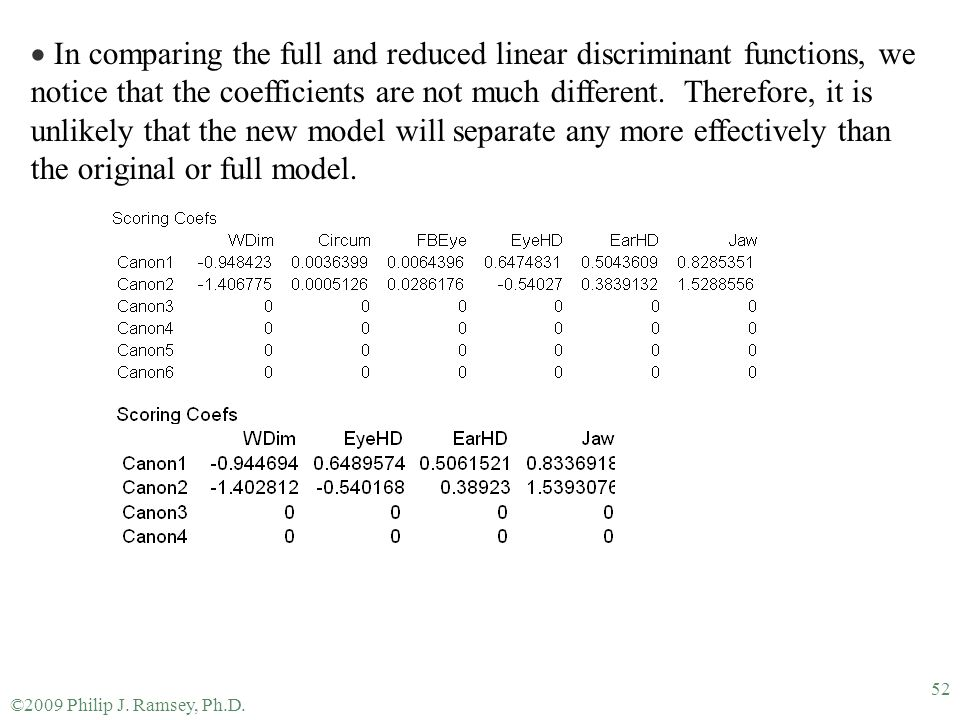 In comparing the full and reduced linear discriminant functions, we notice that the coefficients are not much different. Therefore, it is unlikely that the new model will separate any more effectively than the original or full model.