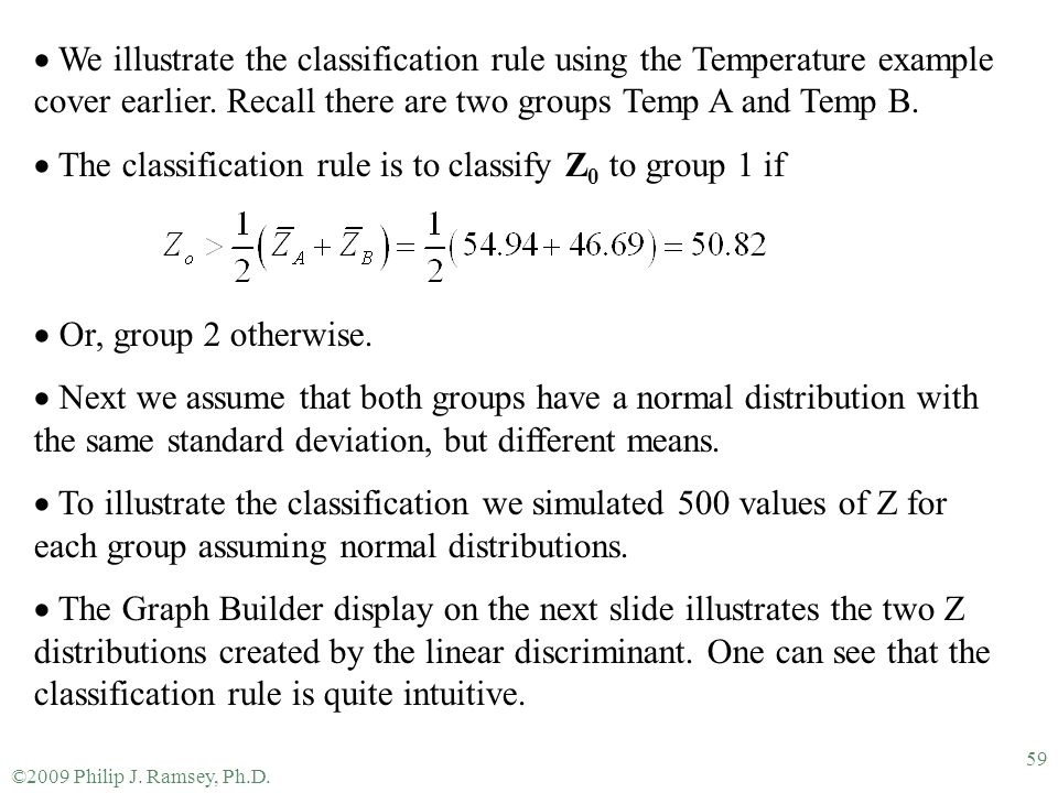 The classification rule is to classify Z0 to group 1 if