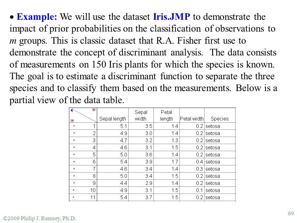 Example: We will use the dataset Iris