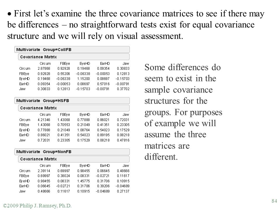 First let's examine the three covariance matrices to see if there may be differences – no straightforward tests exist for equal covariance structure and we will rely on visual assessment.