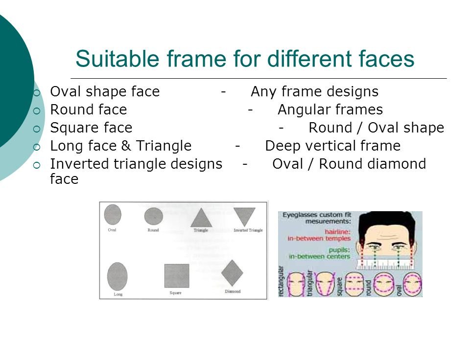 Suitable frame for different faces