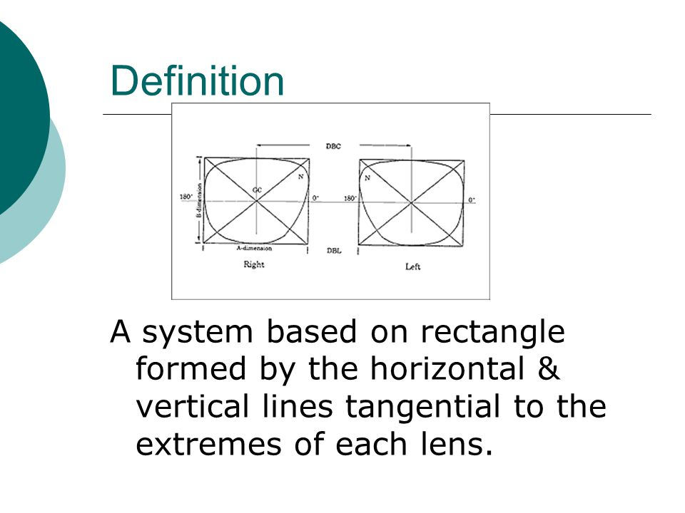 Definition A system based on rectangle formed by the horizontal & vertical lines tangential to the extremes of each lens.