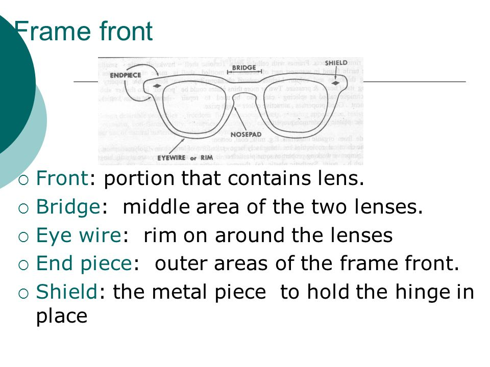 Frame front Front: portion that contains lens.
