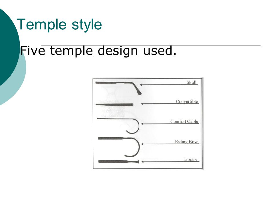 Temple style Five temple design used.