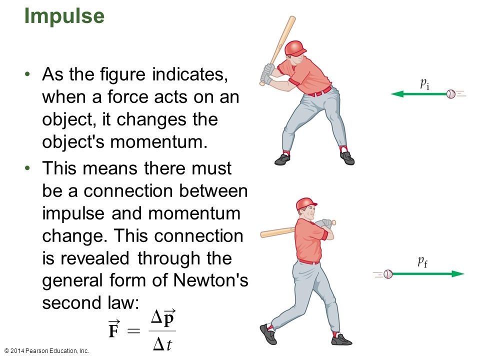 Impulse As the figure indicates, when a force acts on an object, it changes the object s momentum.