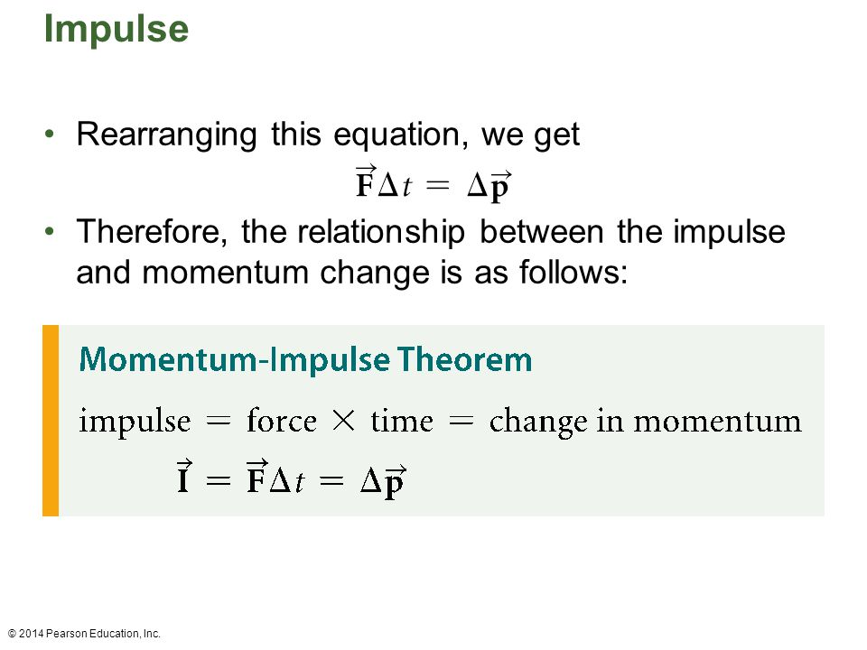 Impulse Rearranging this equation, we get