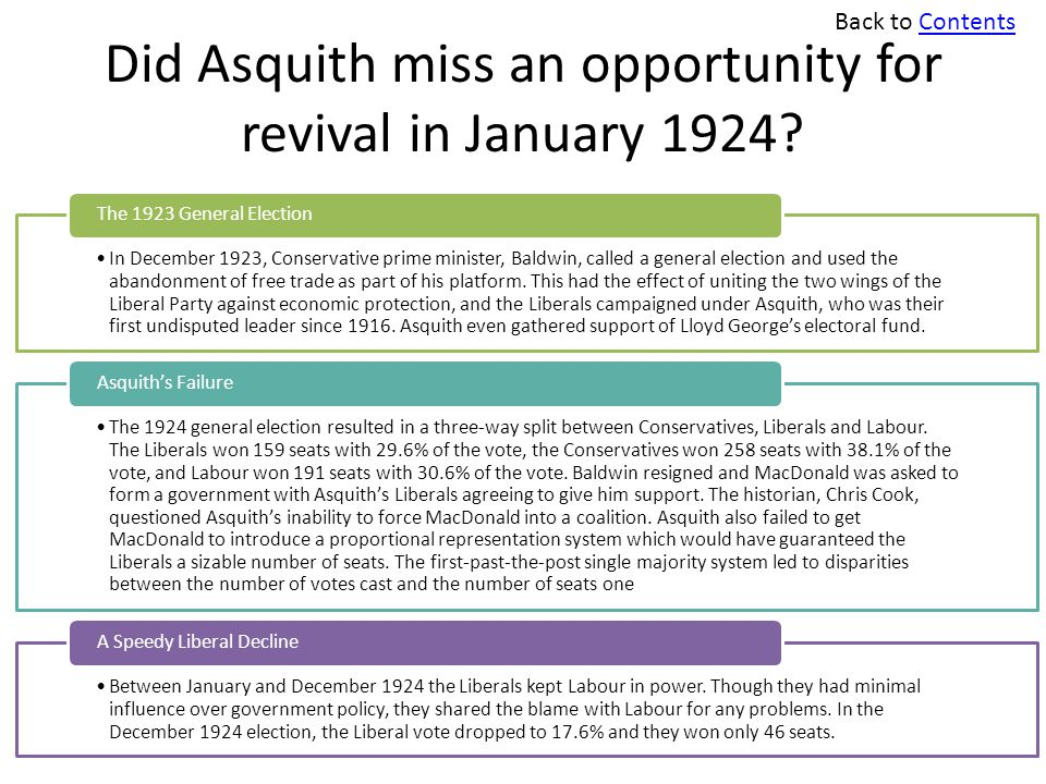 Did Asquith miss an opportunity for revival in January 1924