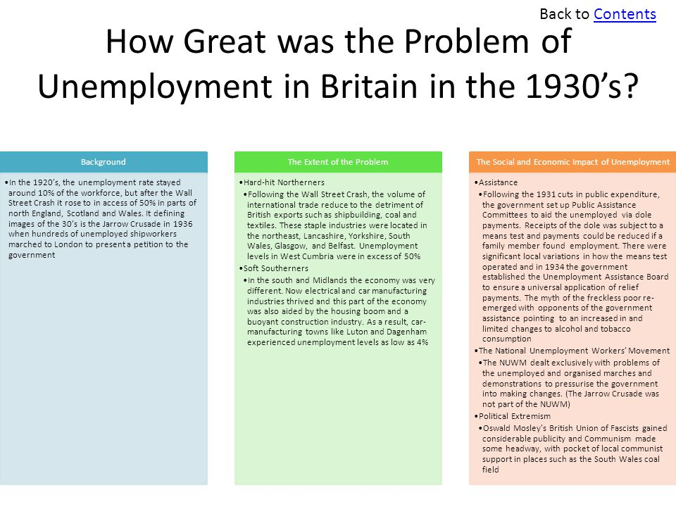 How Great was the Problem of Unemployment in Britain in the 1930's