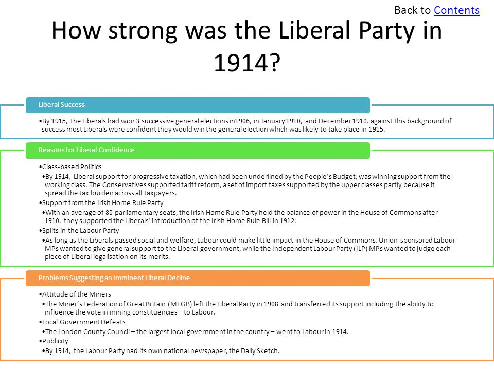 How strong was the Liberal Party in 1914