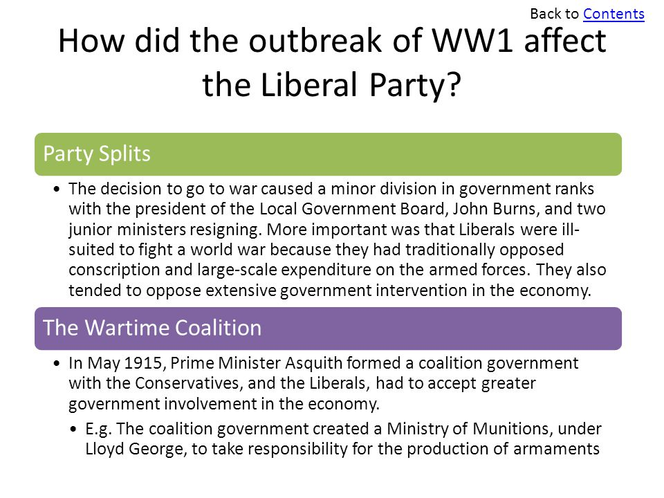 How did the outbreak of WW1 affect the Liberal Party