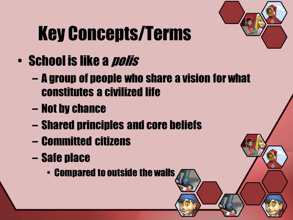 Key Concepts/Terms School is like a polis