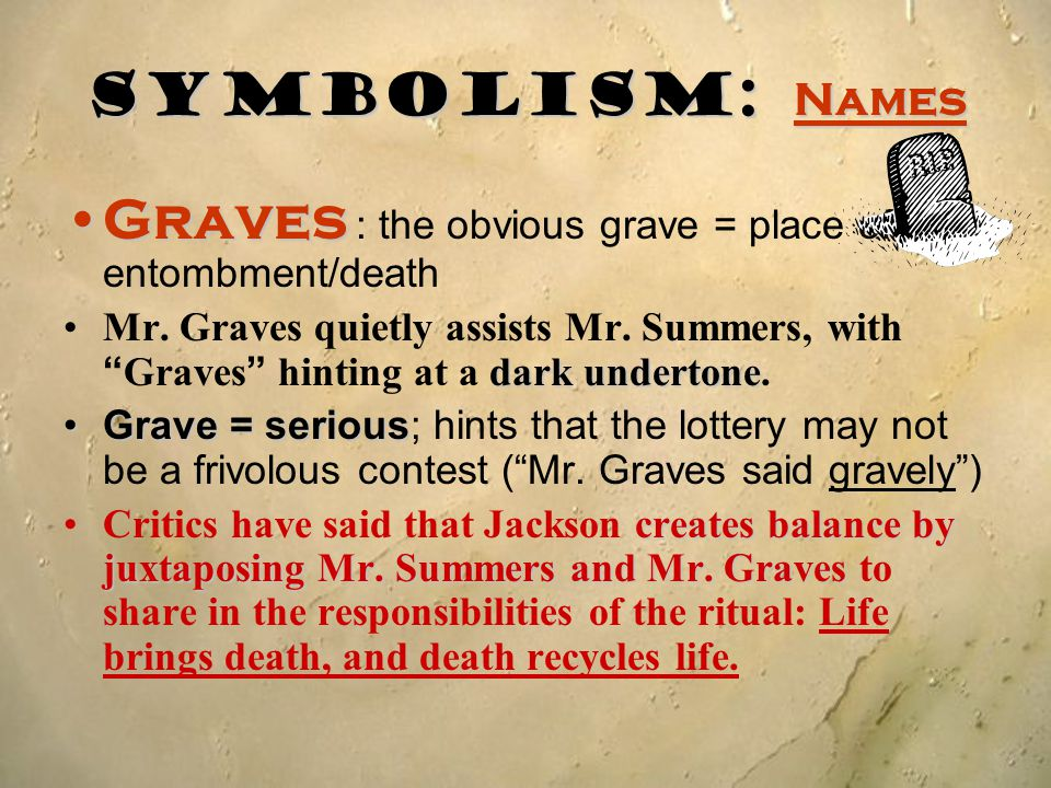 Graves : the obvious grave = place of entombment/death