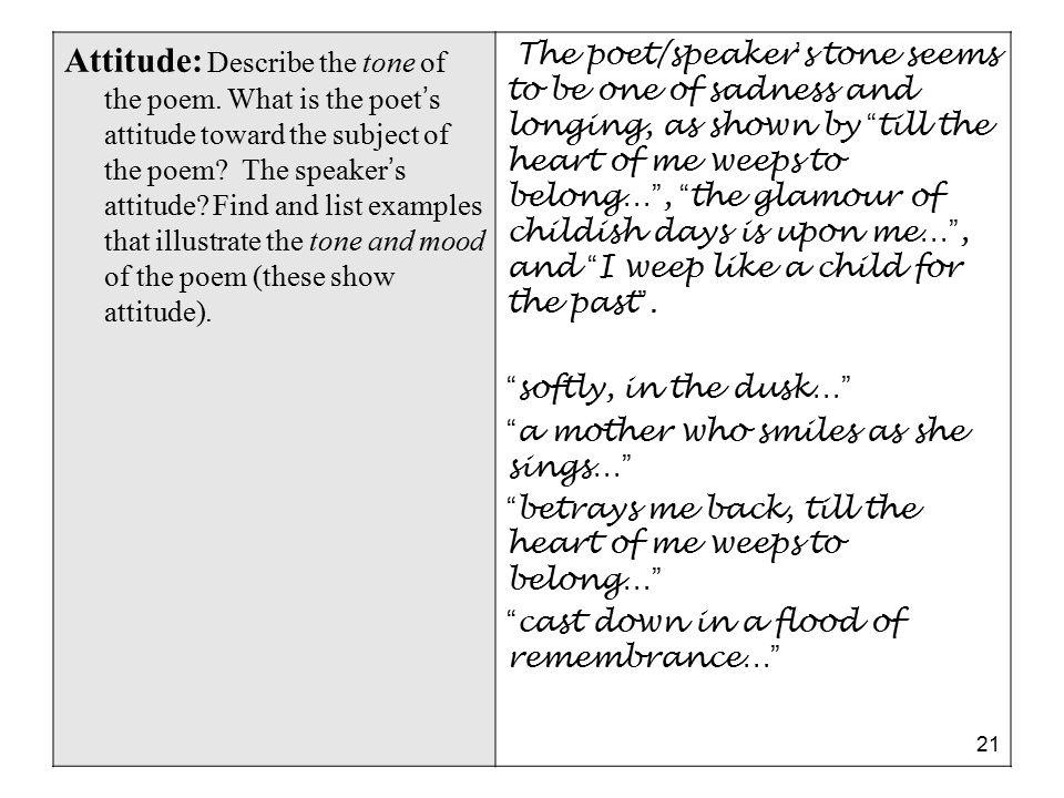 Attitude: Describe the tone of the poem