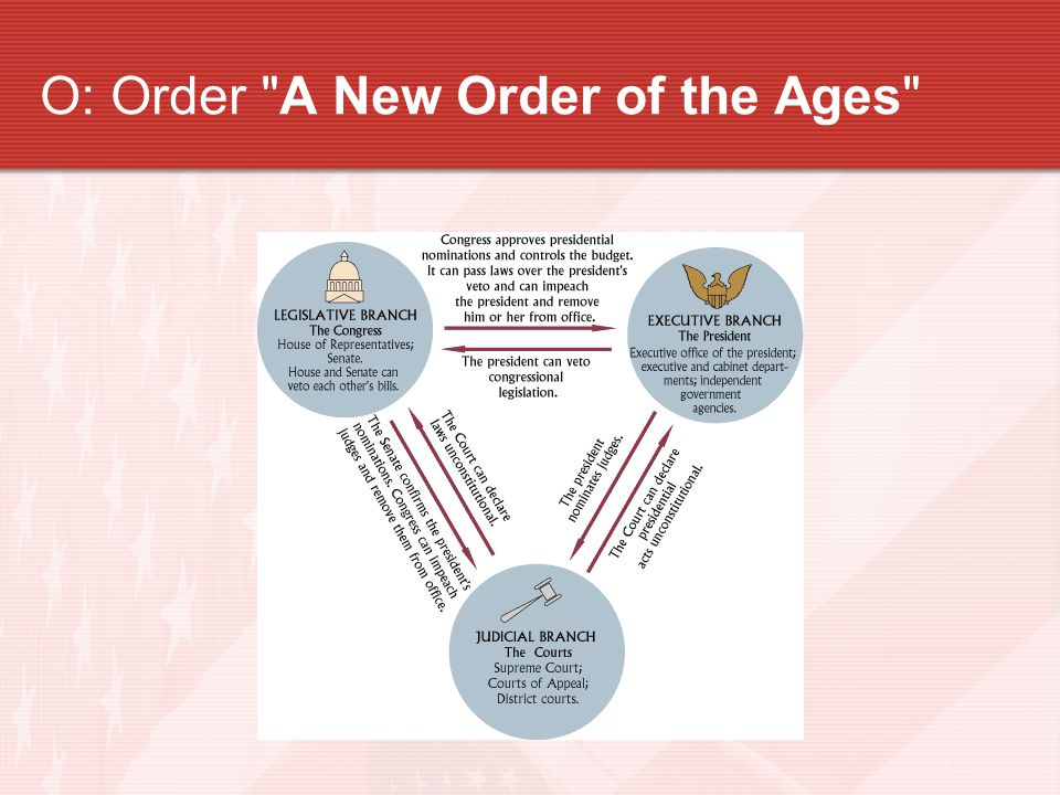 O: Order A New Order of the Ages