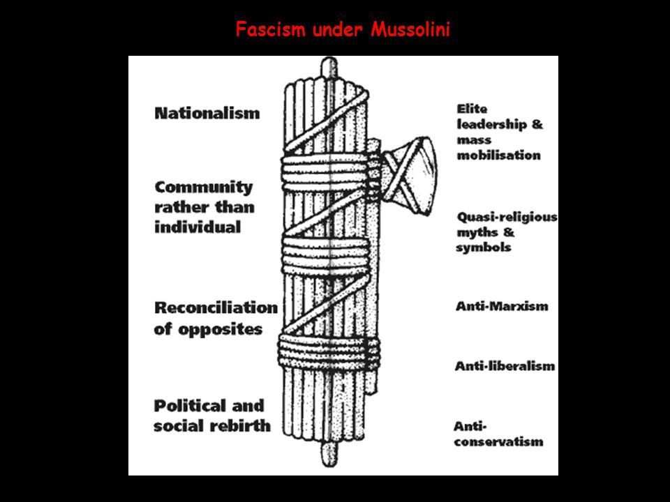 a comparison of hitler and mussolini in the context of their rise to power Benito mussolini: benito mussolini rise to power so that we can fully understand their context.