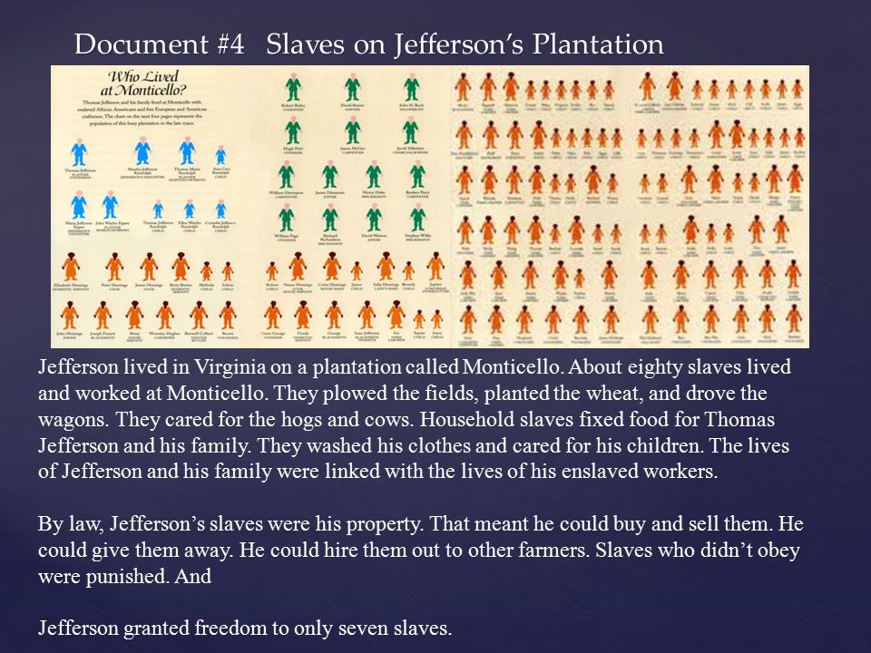 Document #4 Slaves on Jefferson's Plantation
