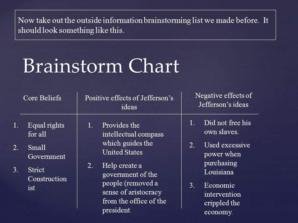 Now take out the outside information brainstorming list we made before