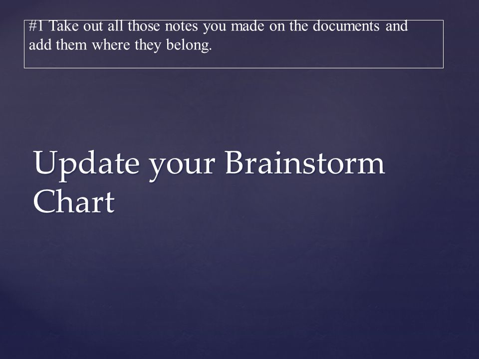 Update your Brainstorm Chart