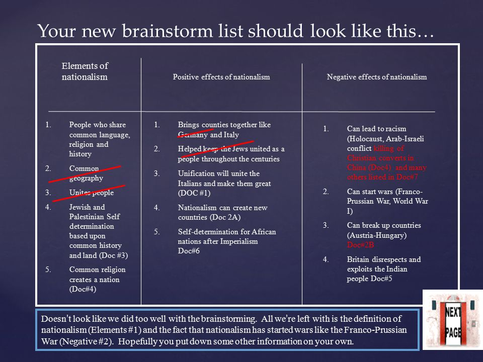 Your new brainstorm list should look like this…