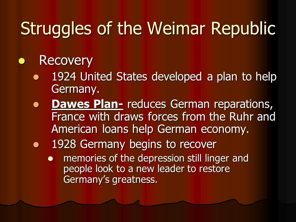 Struggles of the Weimar Republic